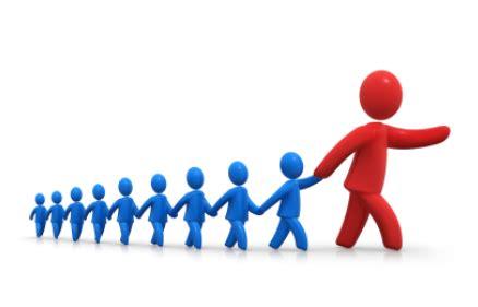 Short Essay on Leadership - PreserveArticlescom