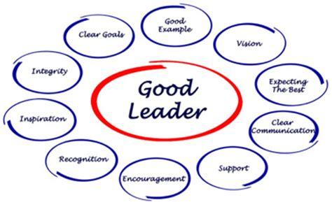 The 9 Traits That Define Great Leadership Inccom